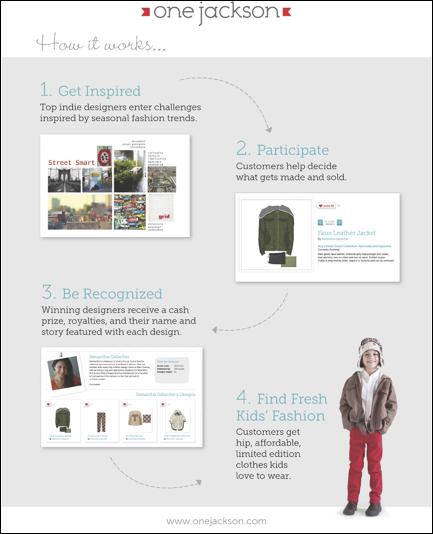 Social Commerce Website Startup