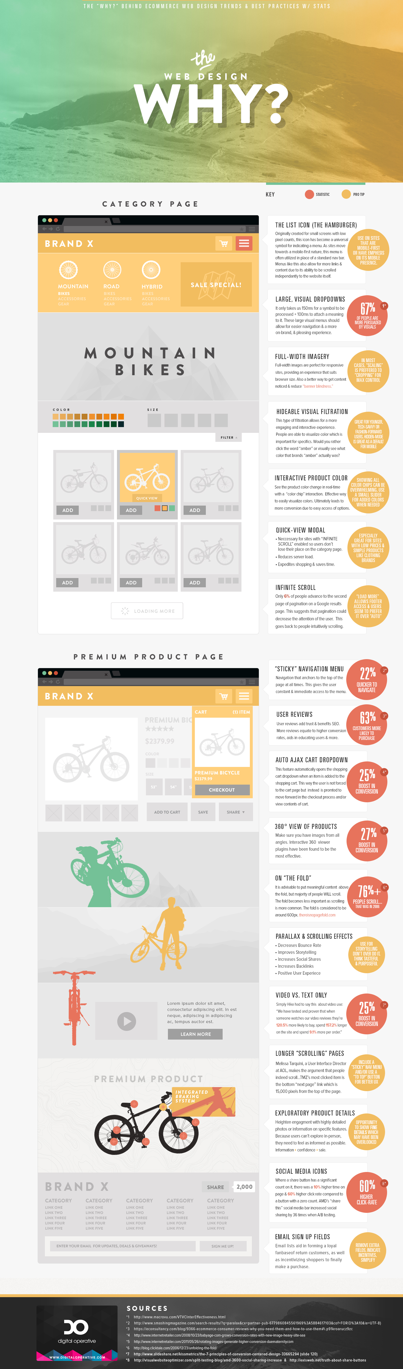 Web-Design-Graphic