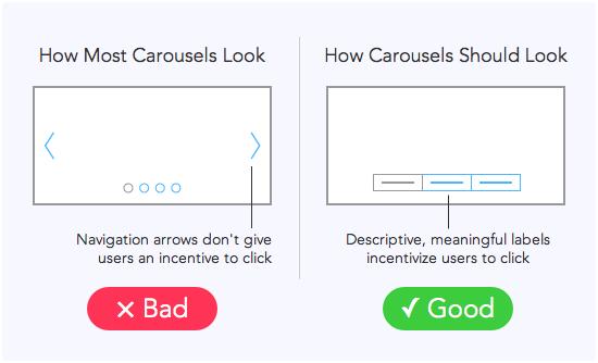 Carousel-UX