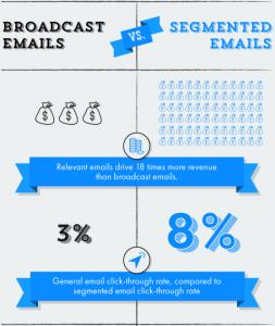 Mailigen infographic